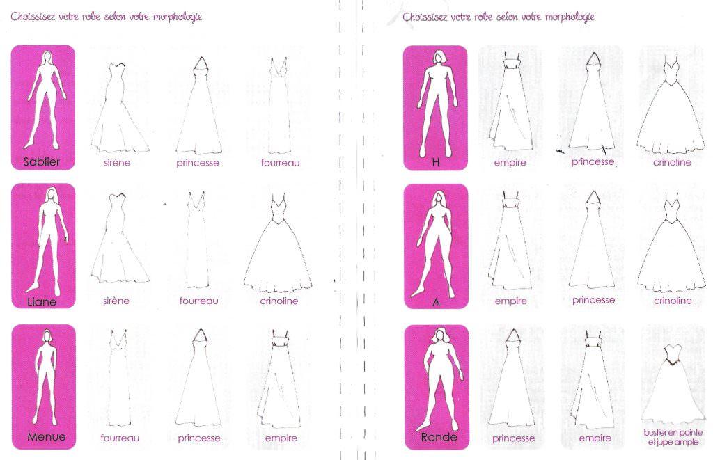 robe de mariée- Alliance Rêvée